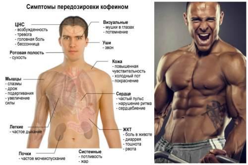 симптомы передоза