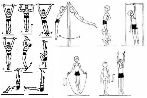 Упражнения для роста в домашних условиях подростки 21