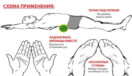 упражнение с валиком