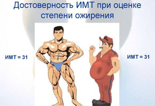 Накаченный и жирный с одинаковыми ИМТ